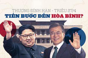 Cuộc gặp Thượng đỉnh liên Triều: Bước tiến tới hòa bình