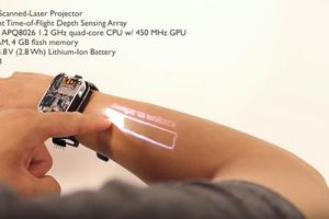 Độc đáo smartwatch thế hệ mới biến tay bạn thành màn hình cảm ứng