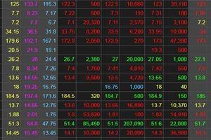 Chứng khoán ngày 3/5: Sự phấn khởi bắt đầu từ nhóm cổ phiếu ngân hàng
