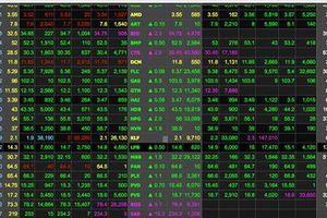 Cổ phiếu ngân hàng bùng nổ, VN-Index tăng như vũ bão sau 2 tháng