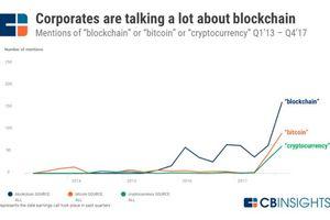 Blockchain: Bệ phóng cho bước nhảy vọt của doanh nghiệp
