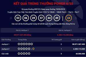 Giải Vietlott hơn 4 tỷ 'đến tay' người chơi tại Đà Nẵng