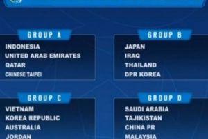 Cơ hội nào để U19 Việt Nam đi tiếp tại giải Châu Á?