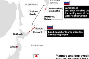 Bất chấp Nga, Nhật vẫn triển khai Aegis gần Kuril