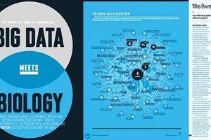 Làn sóng mới đầu tư vào dữ liệu sinh học