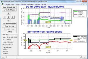 Nghiên cứu xây dựng hệ thống hỗ trợ điều khiển tốc độ đoàn tàu nhằm tối ưu hóa tiêu hao nhiên liệu và đảm bảo an toàn chạy tàu trên đường sắt Việt Nam