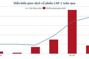 CAP – Cứu tinh tài khoản nhà đầu tư