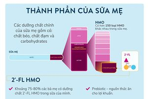 Similac có chứa HMO - cải tiến được vinh danh ở Mỹ đã có mặt tại Việt Nam