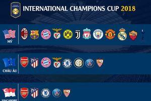 Truyền hình MyTV phát sóng trọn vẹn 28 trận đấu Cúp bóng đá các nhà vô địch quốc tế 2018