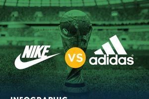 Nike và Adidas, ai được dự đoán thắng tại World Cup 2018?