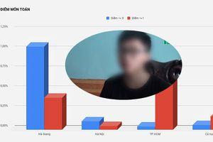 Lên mạng đăng đàn bày tỏ sự bức xúc về điểm thi bất thường, nhiều thí sinh ở Hà Giang tá hỏa nhận được cuộc gọi lạ đe dọa tinh thần
