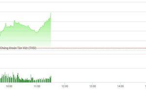 Chứng khoán sáng 30/7: Blue-chips khởi sắc, VN-Index vượt đỉnh đến nơi