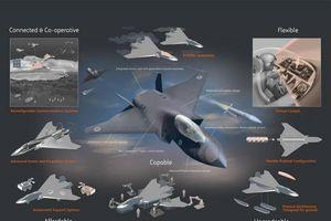 Anh chế tạo máy bay tiêm kích tiềm năng thế hệ thứ 6