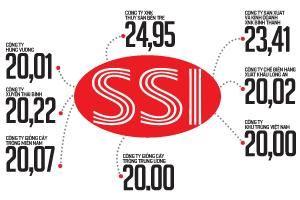 SSI và sân chơi mới