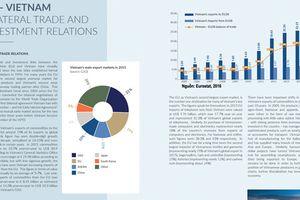 Xuất khẩu thủy sản sang Liên minh châu Âu (EU)