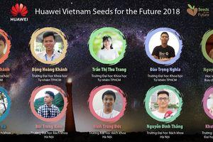 Huawei công bố danh sách 10 sinh viên ưu tú tham gia Chương trình Học bổng 'Hạt giống Viễn thông Tương lai'
