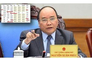 Xử lý nghiêm sai phạm trong kết quả thi THPT bất thường tại Hà Giang