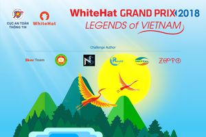 Thi an ninh mạng quốc tế với chủ đề về truyền thuyết Việt Nam