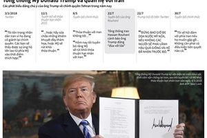 Những phát ngôn ấn tượng của Tổng thống Trump về Iran