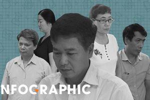 Tiêu cực điểm thi ở Hà Giang, Sơn La, Hòa Bình diễn ra như thế nào?