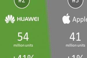 Giải mã 'cú bứt tốc' ngoạn mục của Huawei, soán ngôi cả Apple