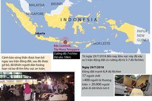 Động đất tại Indonesia làm ít nhất 82 người thiệt mạng