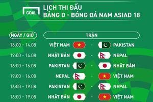 Đối thủ của Olympic Việt Nam ở ASIAD mạnh cỡ nào?