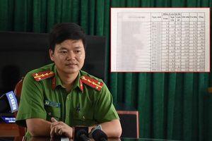 29/35 chiến sĩ cảnh sát cơ động ở Lạng Sơn đỗ trường công an: Lãnh đạo đơn vị lên tiếng về kết quả