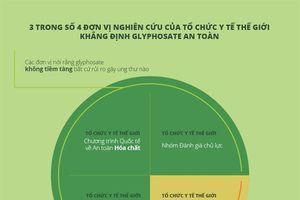 Chuyện hậu trường về vụ kiện thuốc trừ cỏ glyphosate gây ung thư của Tòa án Mỹ