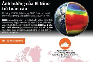 nh hưởng của hiện tượng El Nino tới toàn cầu