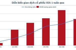 Thị trường lình xình, VEA vẫn sinh lời 23% trong vòng 1 tuần