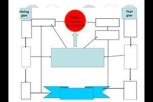 Đa dạng hóa các hình thức tóm tắt văn bản trong dạy học văn