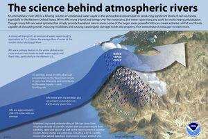 Ấn Độ: 'Sông khí quyển' liên quan đến lũ lụt ở Uttarakhand