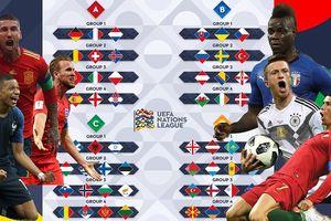Lịch thi đấu UEFA Nations League: Nhà vô địch Pháp 'đại chiến' Đức