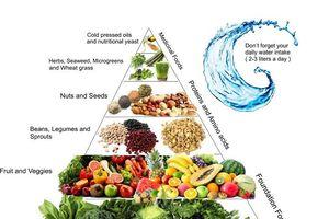 Bệnh ung thư (4): Ăn uống ra sao để tránh tử vong vì suy kiệt?