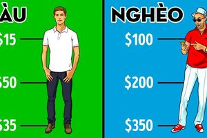 10 nguyên tắc thành công của giới nhà giàu mà bạn có thể học hỏi ngay hôm nay