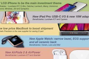 iPhone 2018 vẫn giữ cáp sạc lightning, MacBook 2018 trang bị Touch ID, Apple Watch chuyển sang chất liệu gốm