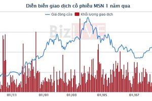 Tập đoàn Masan muốn 'xả' hết gần 110 triệu cổ phiếu quỹ, giá khoảng 100.000 đồng/cổ phiếu