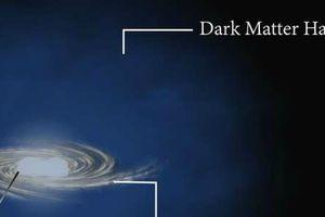 Bất ngờ lý do thiên hà Milky Way phát ra tia gama