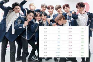 Cáo buộc Wanna One gian lận, antifan phải 'ăn hành' vì fan phản ứng cực chất