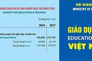 Giáo dục, đã đến lúc phải nói cho ra nhẽ (2)