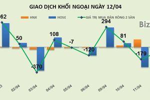 Phiên 12/4: Khối ngoại chốt lời mạnh bộ ba cổ phiếu VIC, VCB và VJC