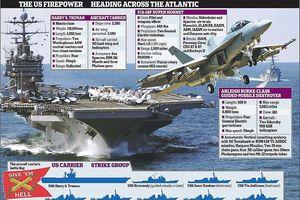 Mỹ ồ ạt bắn 400 tên lửa Tomahwak đánh Syria, Nga giáng trả thế nào?