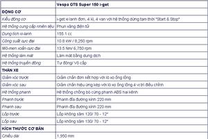 Vespa GTS Super 150 mới giá 115 triệu đồng tại Việt Nam