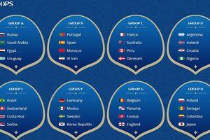 Lịch thi đấu chính thức VCK World Cup 2018