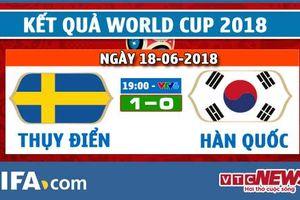 Video kết quả Thụy Điển vs Hàn Quốc: Trận thua đáng tiếc của Hàn Quốc