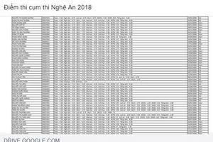 Điểm thi THPT quốc gia rò rỉ trước giờ công bố, lãnh đạo Sở GD-ĐT Nghệ An nói gì?