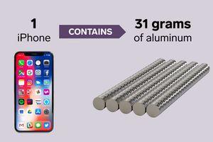Apple cần bao nhiêu kim loại để tạo nên một chiếc iPhone?