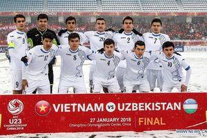 Điểm mặt các đối thủ của U23 Việt Nam tại giải U23 quốc tế