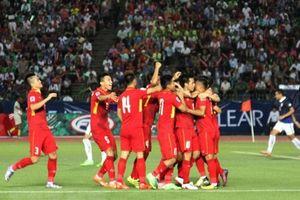 Đội tuyển Việt Nam tăng gần 900 điểm trên bảng xếp hạng của FIFA